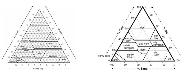schemi-terreno-zone-barolo